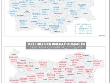 Георги, Иван, Димитър, Мария, Иванка, Йорданка са най - разпространените имена в Русенска област през 2017