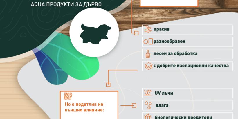 InfoGrafika_Tarsene na produkti za zashtita_02