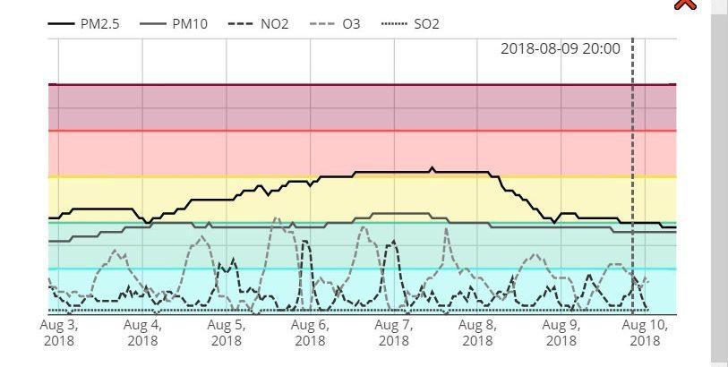 pm25 завърсяване