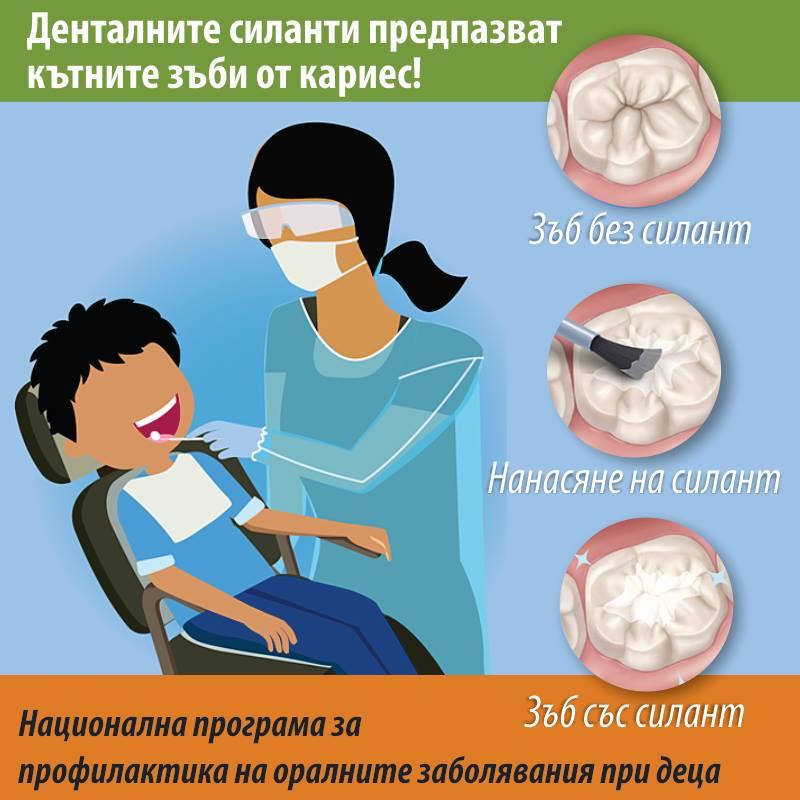 силанти зъби програма русе