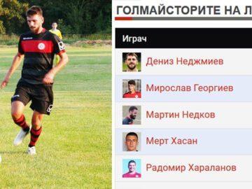 Дениз Неджмиев води голмайсторската листа на Локо (Русе) след есенния дял на шампионата в Трета лига