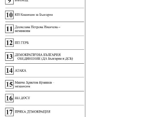 Как изглежда бюлетината при гласуването днес за нови представители на България в Европейския парламент