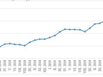 Намалява средната месечна работна заплата на наетите лица по трудово и служебно правоотношение в област Русе