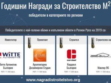 """Годишни Награди за Строителство М2 награди ВИТТЕ Аутомотив България с приза """"Инвеститор на 2019 година"""